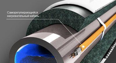 саморегулиращ се отоплителен кабел за водоснабдяване