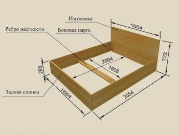 Схемата на легло от дърво