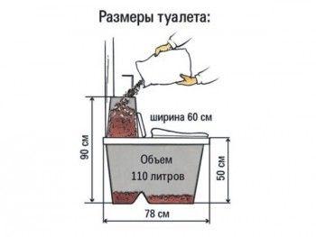 Пълнене на био-тоалетна с торф