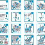 Снимка 24: Указания за използване и закрепване на детска седалка за кола