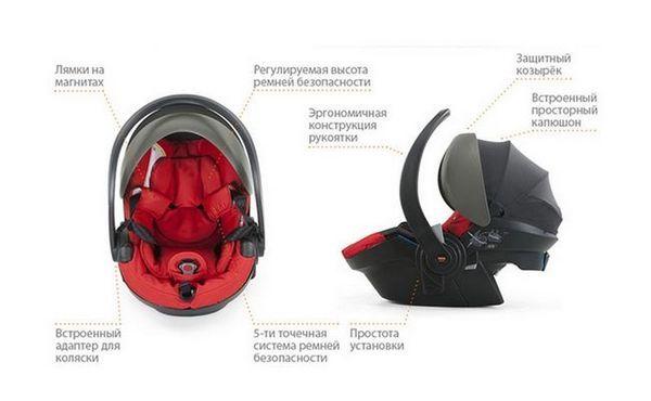 Структурата на детската столче за кола 0+