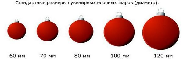 Размери на коледните топки