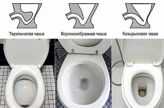 Сортове купи от вградени тоалетни чинии