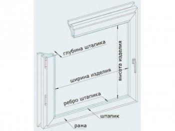 Прозоречно измерване за монтаж на касетни щори