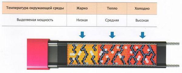 Термопроводна маса