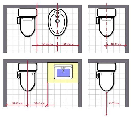 Най-удобното разположение на санитарното оборудване