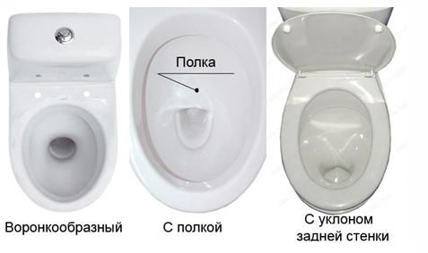 Формата на тоалетната купа директно определя качеството на промиването, както и наличието или отсъствието на пръски