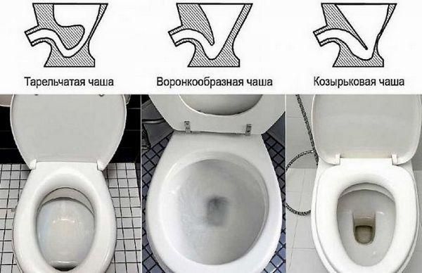 Как да изберем тоалетна?