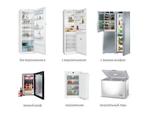 Кой хладилник е най-добре да се купи за дома избор критерии и марка рейтинги