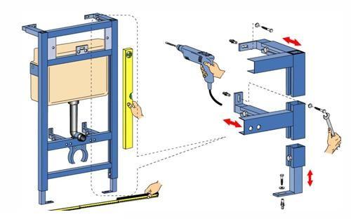 Сглобяване и монтаж на метална рамка за закрепване на тоалетната чиния