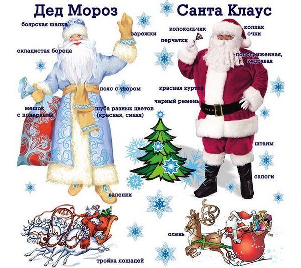 Разликата между Дядо Коледа и Дядо Коледа