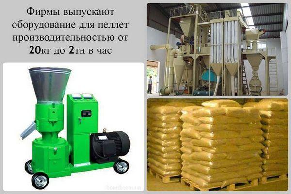 Оборудване за производство на горивни пелети от дървени стърготини