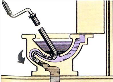 Премахване на блокирането чрез кабел за водопровод