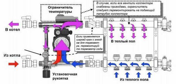 Схема на действие на смесителната единица