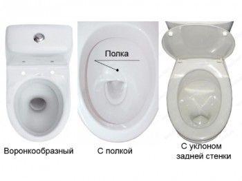Видове тоалетни чинии