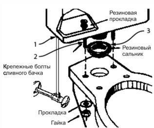 Подробна схема за смяна на закрепващите болтове