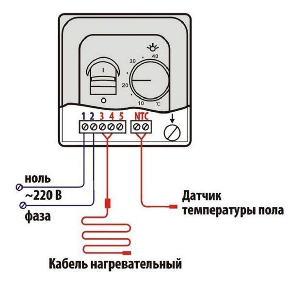 Свързването на IR въглеродния филм се извършва съгласно инструкциите