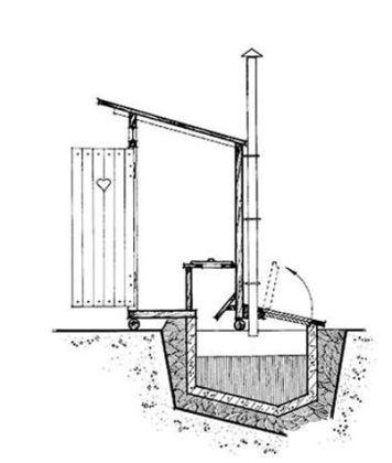 Схема за вентилация на канализацията в тоалетната на вилата