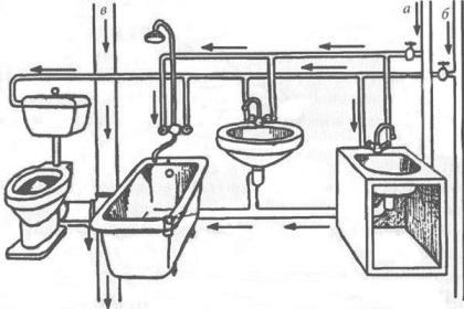 Схема за вътрешна вентилация на многоетажна сграда