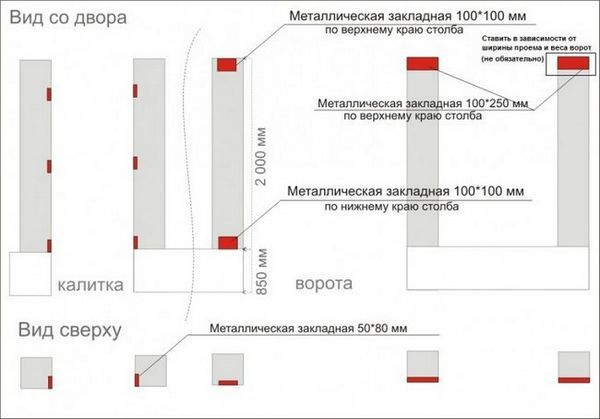 Схема за монтаж на ипотеки за плъзгащи се врати