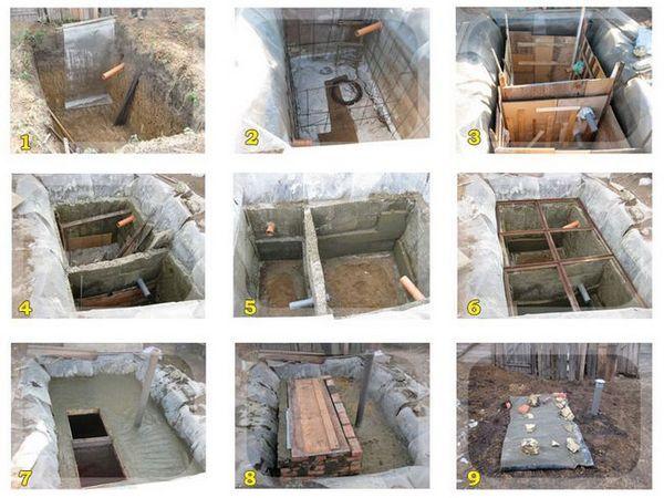 Монтаж на септична яма за вили