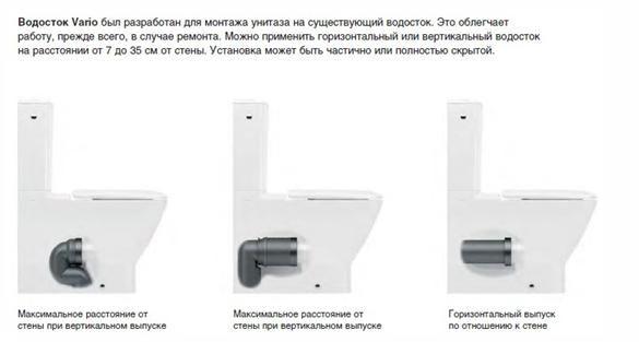 Двойна тоалетна чиния